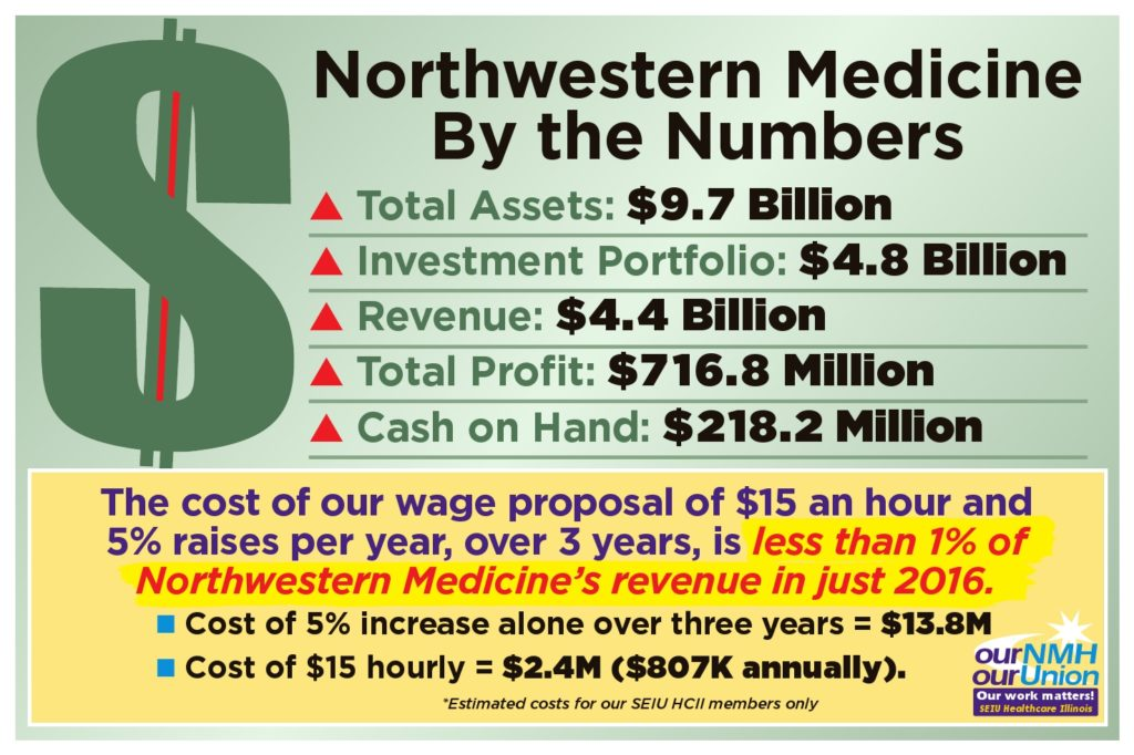 NMH_Northwestern_Medicine_3_signs_numbers_FF15_charity_care_percent_membership_v3_11_04_16