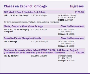 19.05 and 19.06 2.1 Chicago ESP