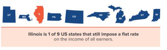 IL Unique Flat Tax