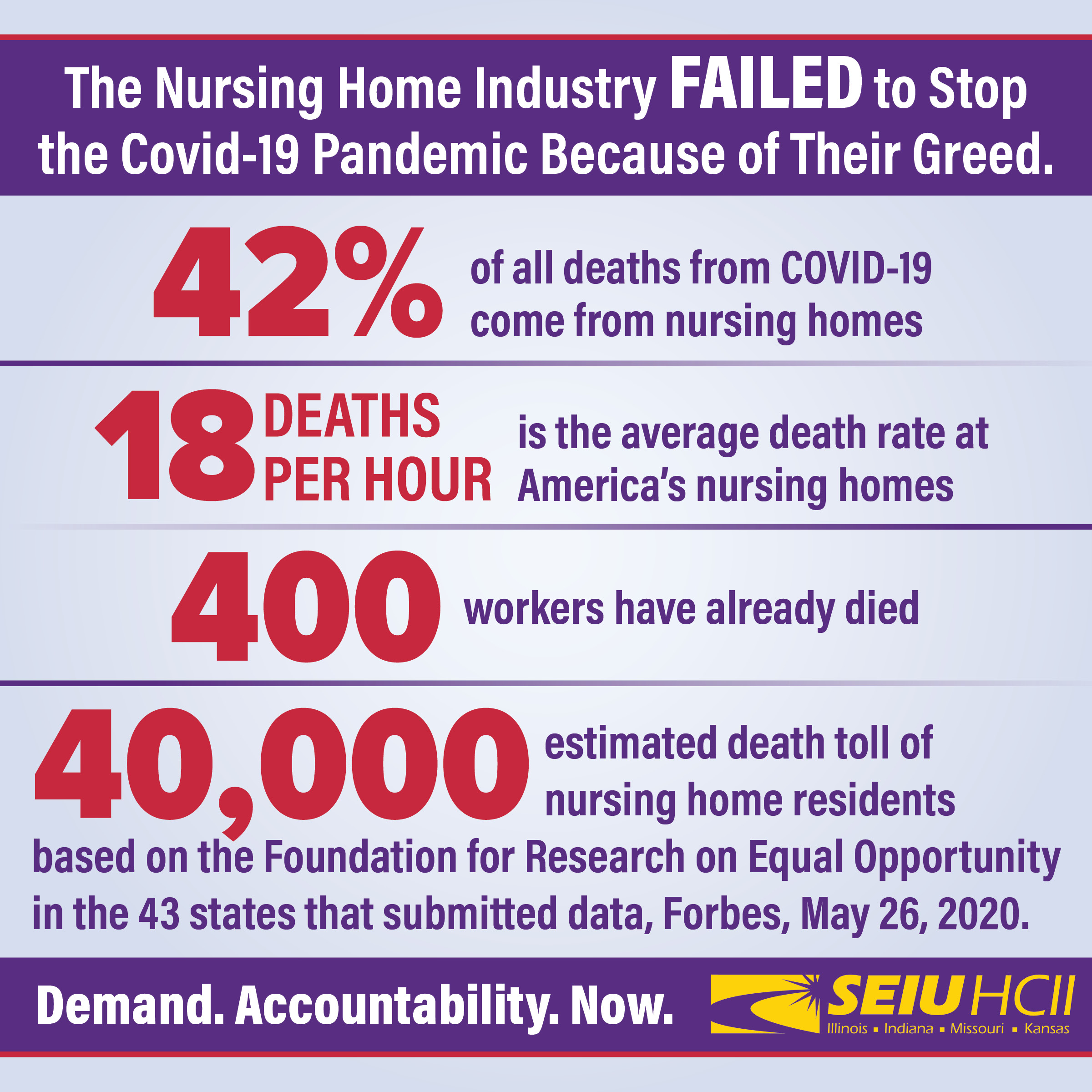 The Nursing Home Industry Must Be Held Accountable For Their Failures To Stop The Covid 19 Crisis New National Survey Shows Workers Fear For Our Lives On The Job Seiu Healthcare