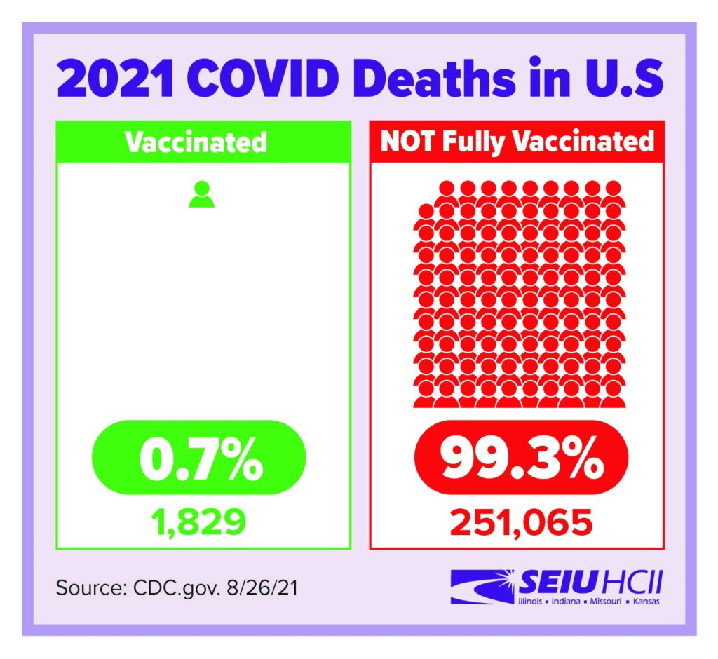 21-8-44-NW-US-COVID-Deaths-Vaccine-vs-unvaxed